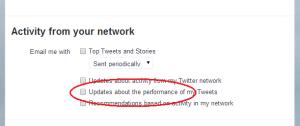 Twitter, tweets, performance, social media, social media management, analysis