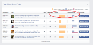 Facebook, social media, social media management, reach, engagement, posts, Facebook posts